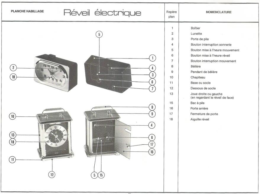 nomenclature-reveil-electr