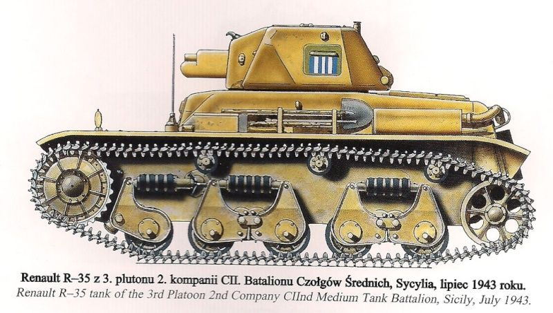 Renault R35