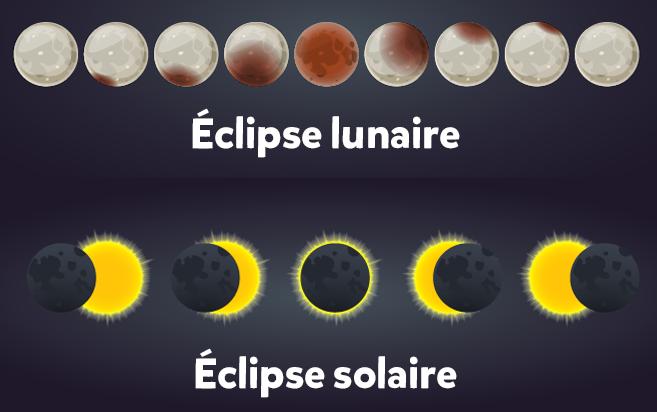 fr-lunaire-solaire-lunaire