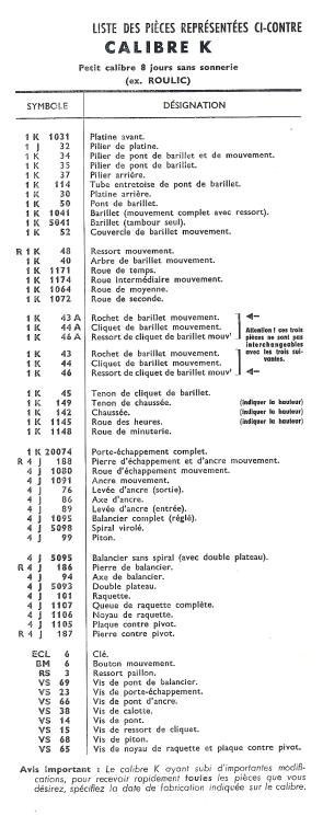 nomenclature calibre k (1)