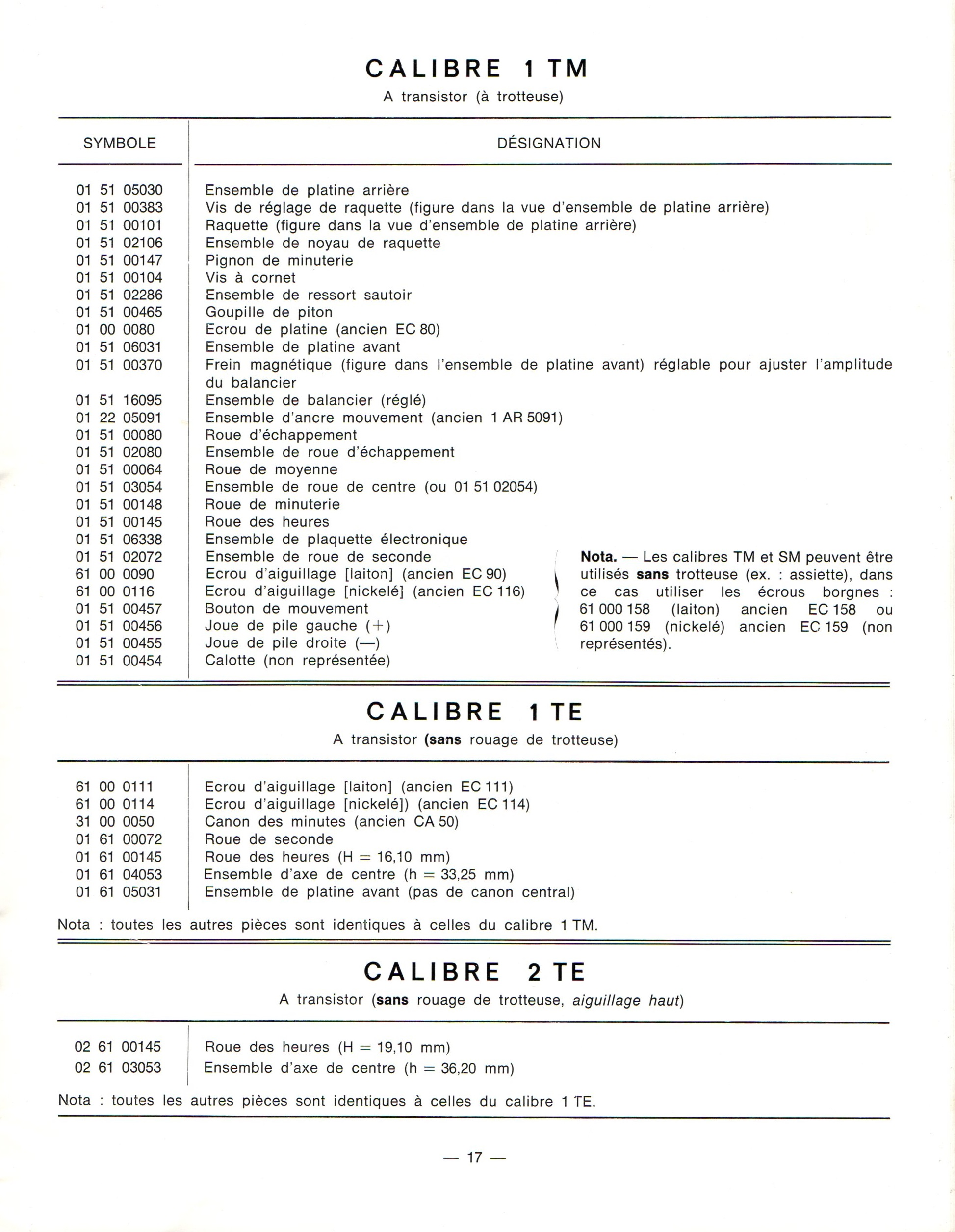 Jaz électronique et électrique TM Sm et dérivés 1973 page 17