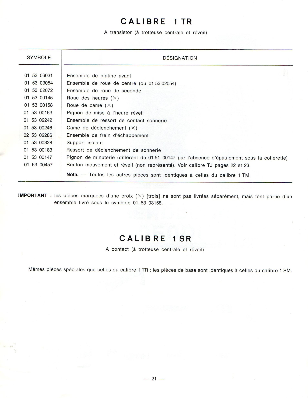 Jaz électronique et électrique TM Sm et dérivés 1973 page 21