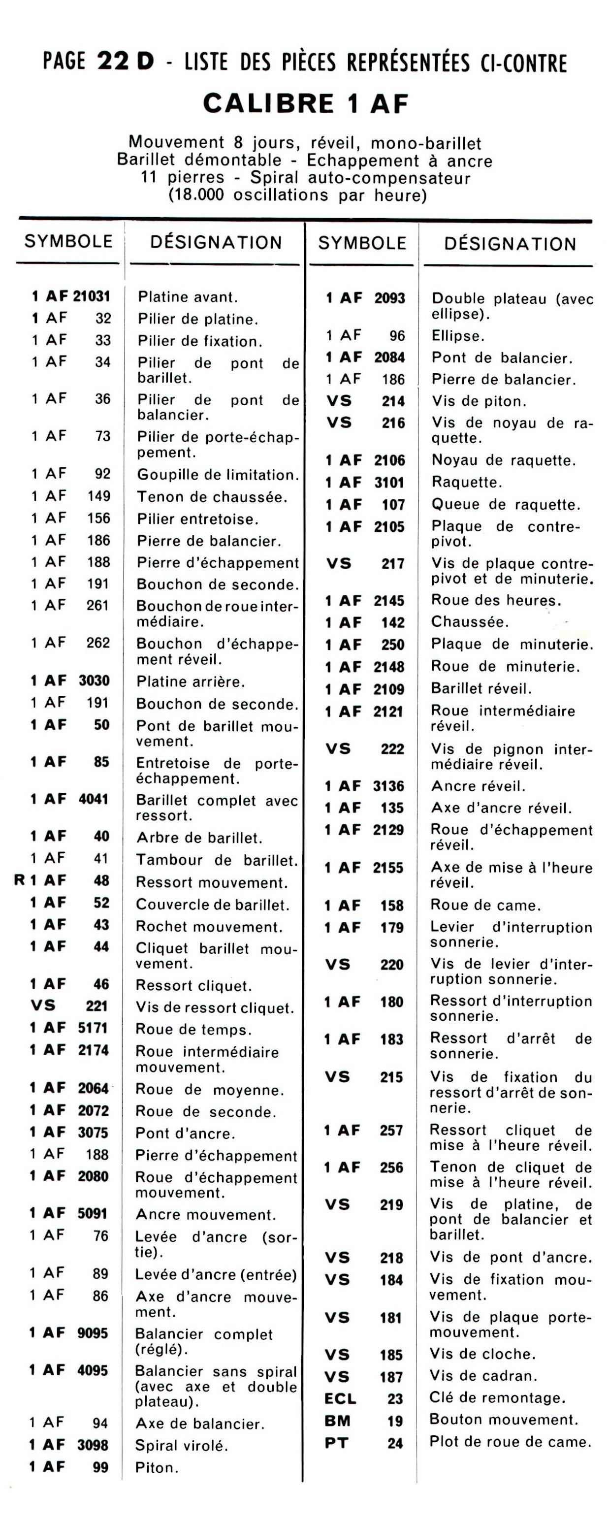 calibre AF liste