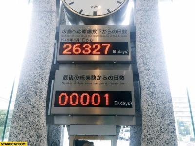 hiroshima-peace-clock-gets-reset-countdown-since-last-nuke-explosion